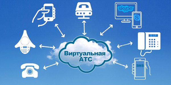 Виртуальная АТС в Казани